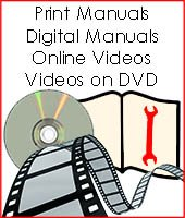 Instructional Videos and Manuals